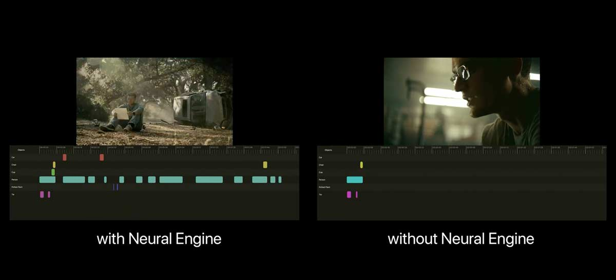 wwdc neural engine objects fcpx